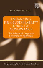 Enhancing Firm Sustainability Through Governance